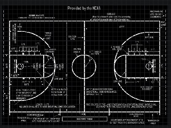 2D Viewport