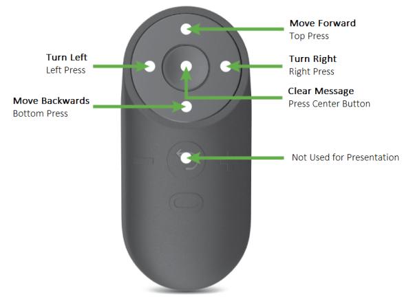 Oculus Remote VIP3D