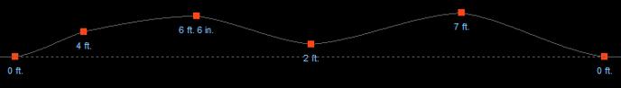 Terrain 2D Elevation