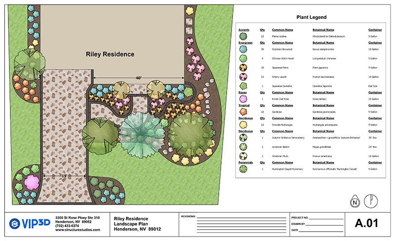 Plant Legends in Garden and Landscape Design Software Construction Plans